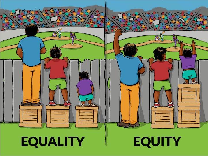 IISC_EqualityEquity_72ppi